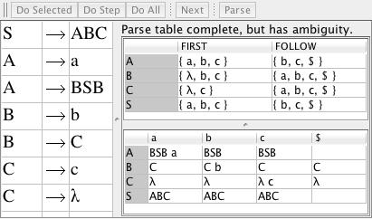 c S A B C Is the grammar LL(1)? No. According to the criteria on the slides, for A a B S B, First (a) First (BSB) ={a}.
