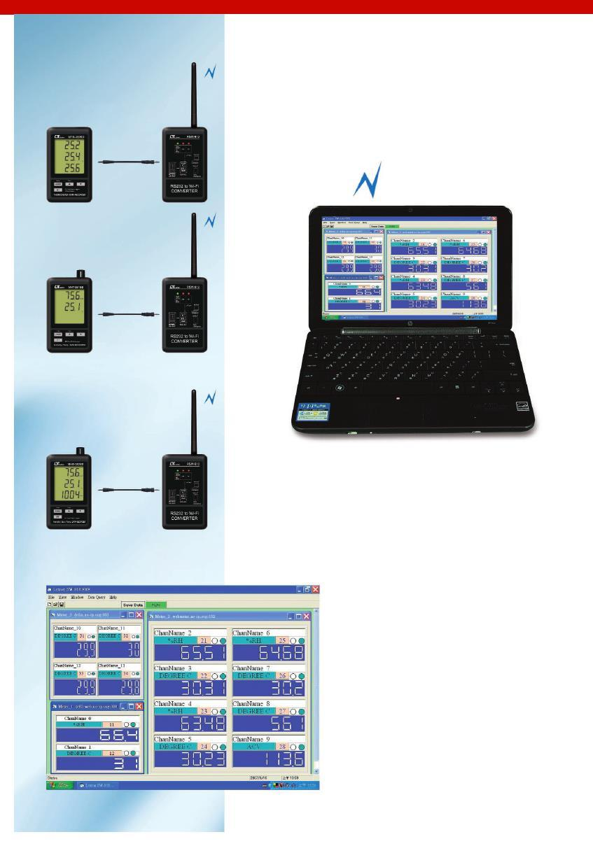 Professional Series Model Smda 22 Smdc 21 Holster Hs Dissolved Oxygen Meter Lutron Wa 2017sd Wi Fi Network Data Computer Meters