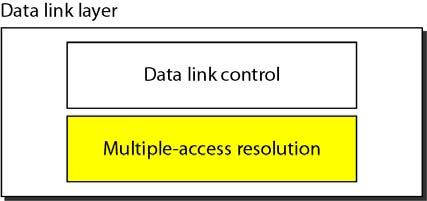 Data link layer divided into two functionality-oriented
