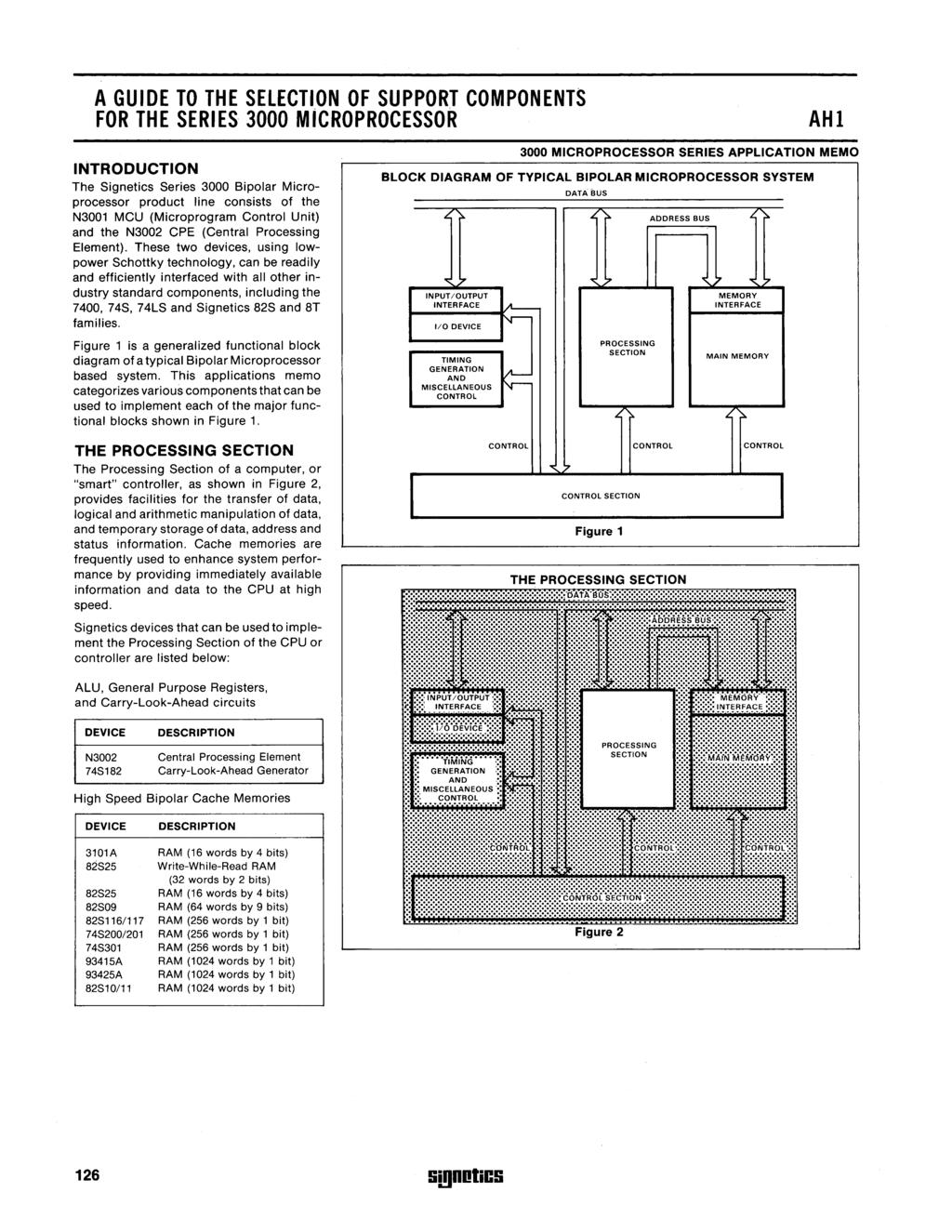 With Selection Guides And Summary Data Sheets For References National Lm555 Datasheet Replacement Se555 Ne555 Series The Connection Diagram A Gude To Selecton Of Support Components Seres 3000 Mcroprocessor Ah Ntroducton