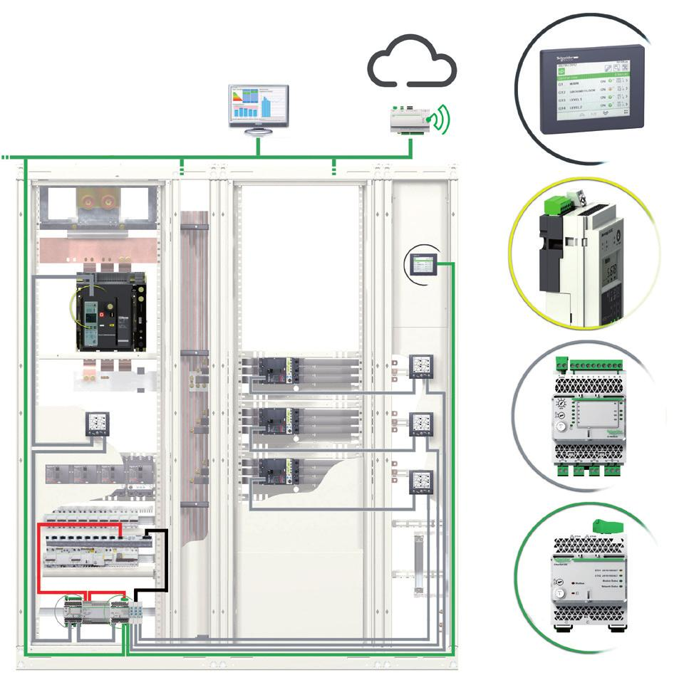 Modbus Master With Ethernet Gateway Function Colour Touch Screen Wiring Methods Ommunication And Characteristics System P108180eps The Is Designed