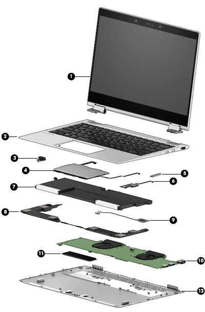 HP EliteBook x G2 Notebook PC  Maintenance and Service Guide