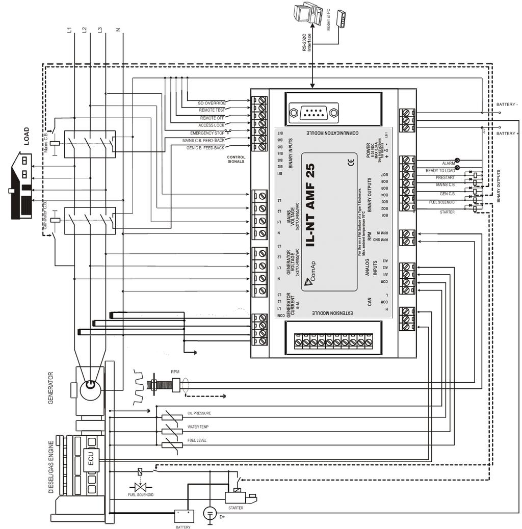 Intelilite Nt Amf Reference Guide Modular Gen Set Controller Scania 114 Wiring Diagram Recommended Mcb And Gcb Is To Be Mechanically Interlocked