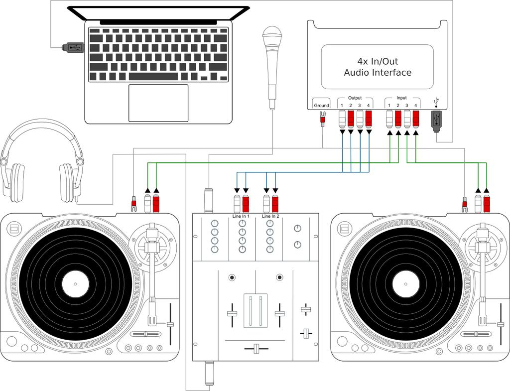 Mixxx User Manual Release The Development Team Pdf Numark Mixtrack Pro Wiring Diagram For Turntables A Typical Setup Is Depicted In Figure Below First Connect