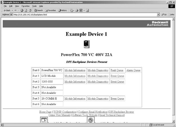 EtherNet/IP Adapter  20-COMM-E FRN 2 xxx  User Manual  AB Drives - PDF