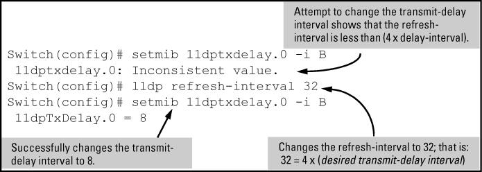 Changing the delay interval between advertisements generated by value or status changes to the LLDP MIB (CLI) setmib lldptxdelay.