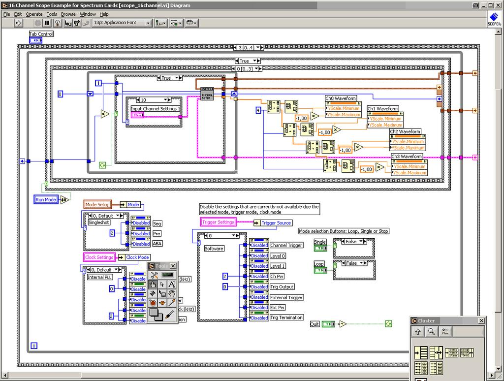 M2ixxxx Labview Driver Pdf Description Monolithic Microwave Integrated Circuit Msa0686 Fixedpng 16 Channel Analog Scope 16channelvi The Example Diagram Following Shows