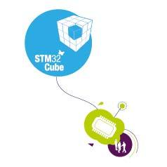 STM32 Trusted Package Creator tool software description - PDF