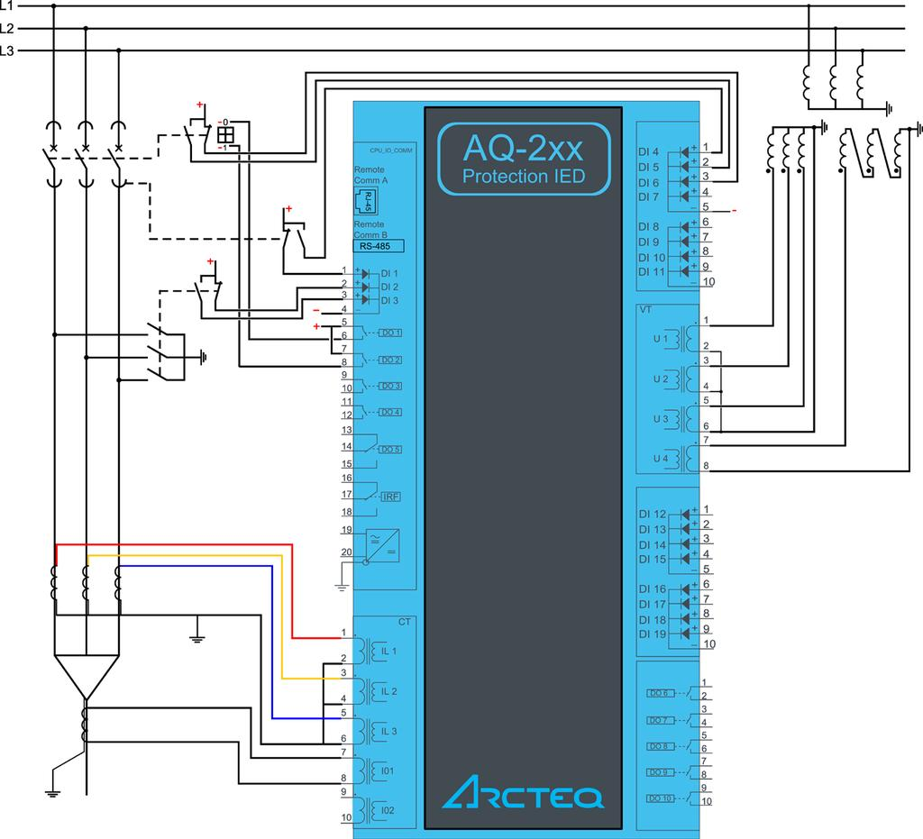 RELAYABLE POWER. AQ-200 series protection, control, measurement and ...