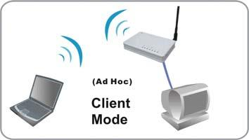 Client Mode (Ad-hoc) If set to the Client (Ad-hoc) mode, this device can work like a wireless station when it is connected to a computer so that the computer can send packets from wired end to