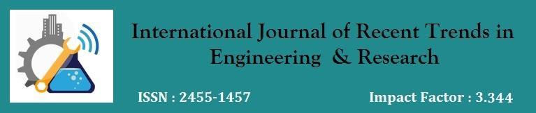 ROUTE STABILITY MODEL FOR DSR IN WIRELESS ADHOC NETWORKS Ganga S 1, Binu Chandran R 2 1, 2 Mohandas College Of Engineering And Technology Abstract: Wireless Ad-Hoc Network is a collection of wireless