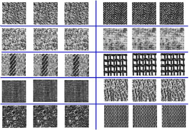 From left to right for each row: (a) Original texture image taken from Brodatz Textures; (b) Encoding under five-level wavelet decomposition (0.