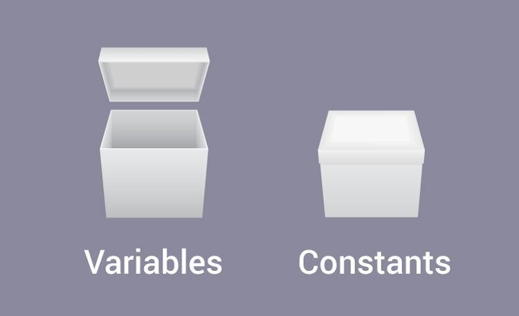 Variables A variable is a container to hold data. To indicate the storage area, each variable should be given a unique name (identifier).